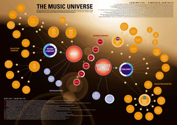 universe_of_music